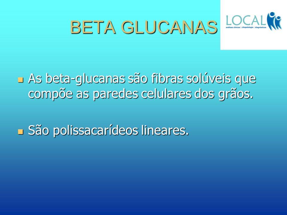 BETA GLUCANAS As beta-glucanas são fibras solúveis que compõe as paredes celulares dos grãos.