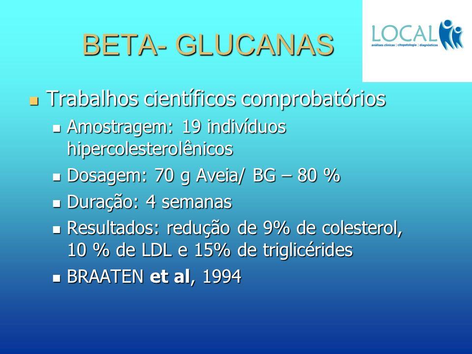 BETA- GLUCANAS Trabalhos científicos comprobatórios