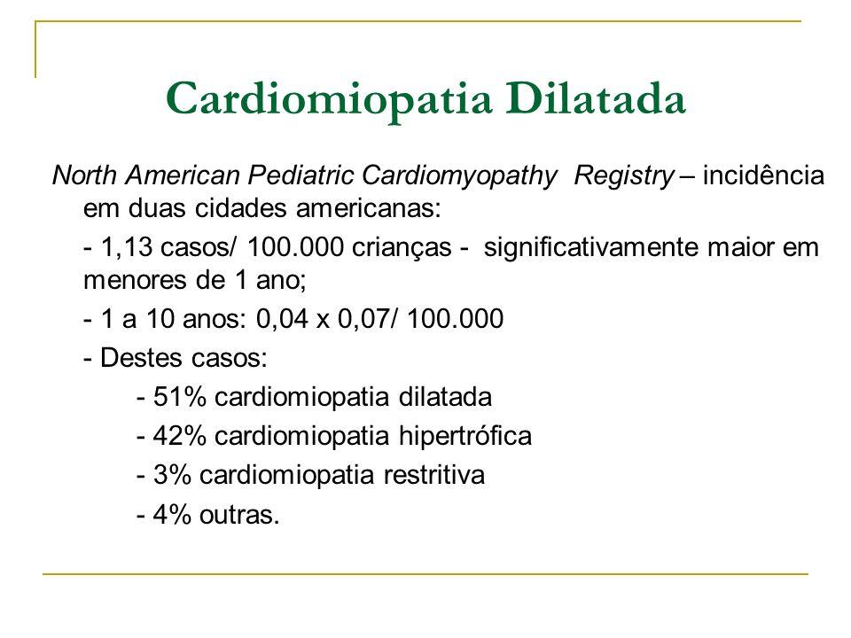 Cardiomiopatia Dilatada