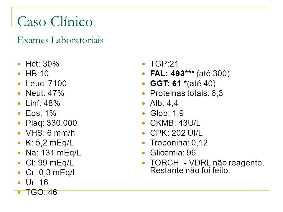 Caso Clínico Exames Laboratoriais