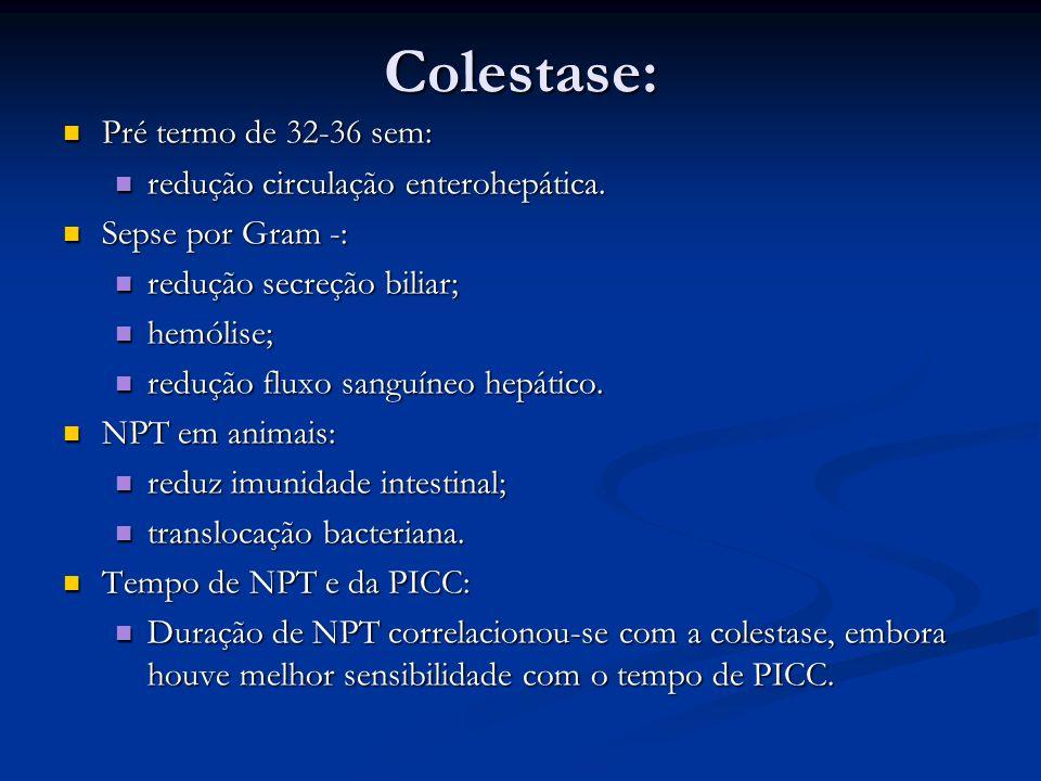 Colestase: Pré termo de 32-36 sem: redução circulação enterohepática.