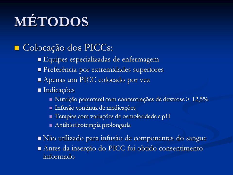 MÉTODOS Colocação dos PICCs: Equipes especializadas de enfermagem