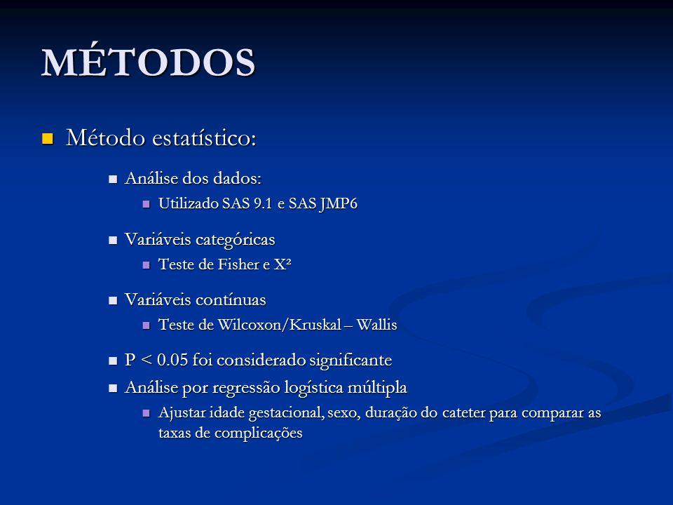 MÉTODOS Método estatístico: Análise dos dados: Variáveis categóricas