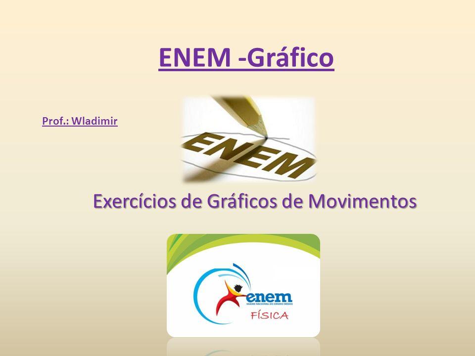 Exercícios de Gráficos de Movimentos