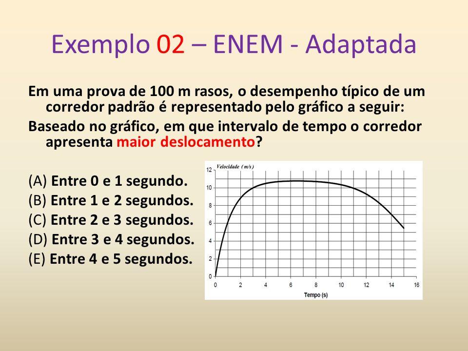 Exemplo 02 – ENEM - Adaptada