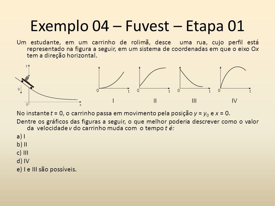 Exemplo 04 – Fuvest – Etapa 01