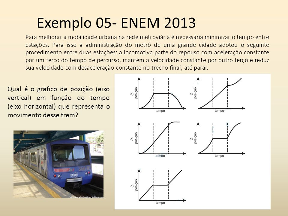 Exemplo 05- ENEM 2013