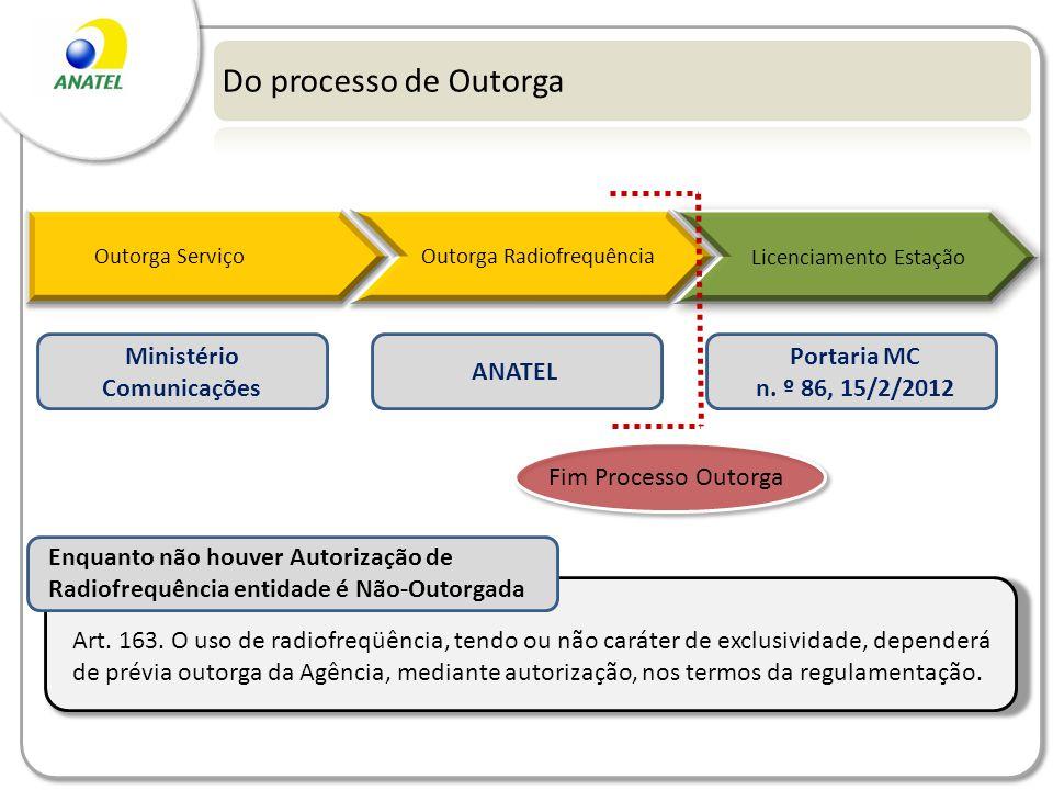 Ministério Comunicações