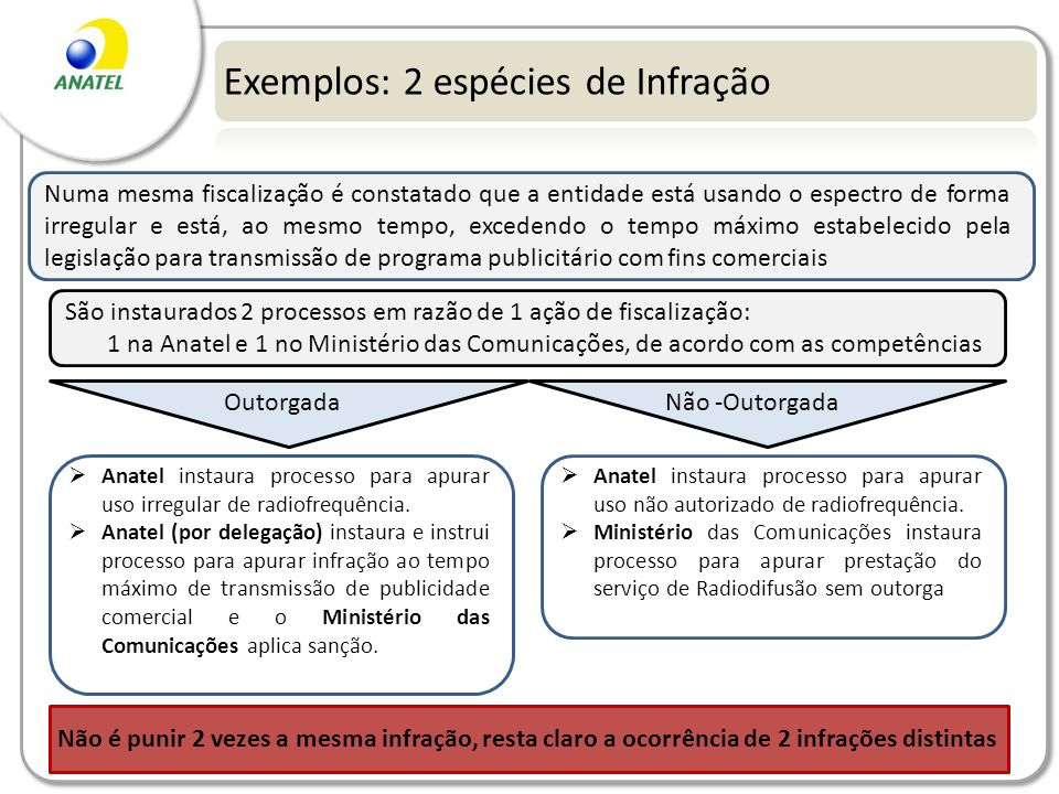 Exemplos: 2 espécies de Infração