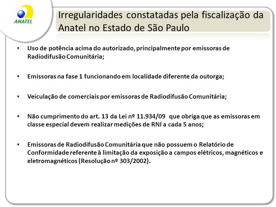 Irregularidades constatadas pela fiscalização da Anatel no Estado de São Paulo