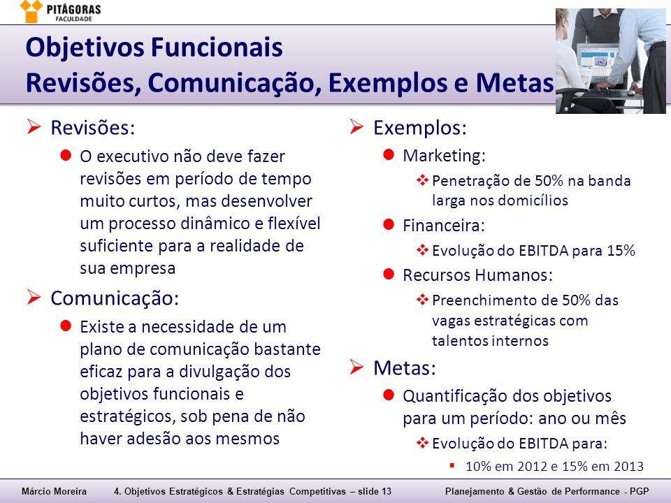 Objetivos Funcionais Revisões, Comunicação, Exemplos e Metas