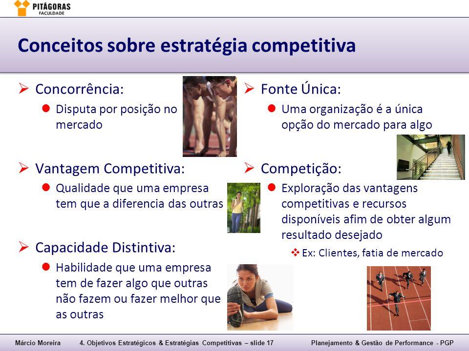Conceitos sobre estratégia competitiva