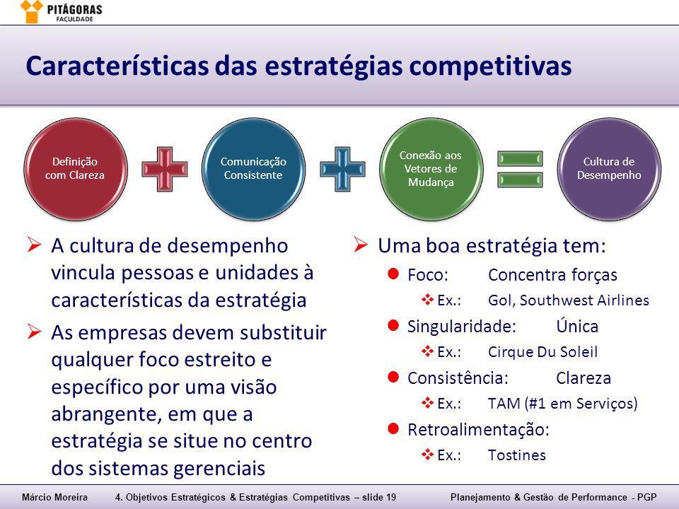 Características das estratégias competitivas