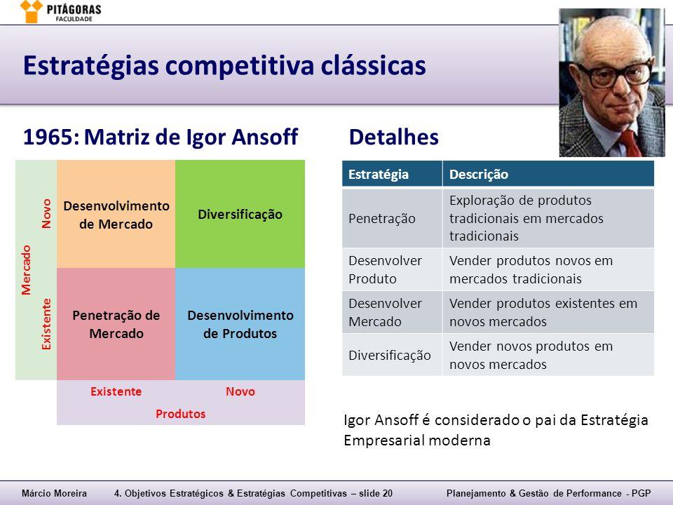 Estratégias competitiva clássicas