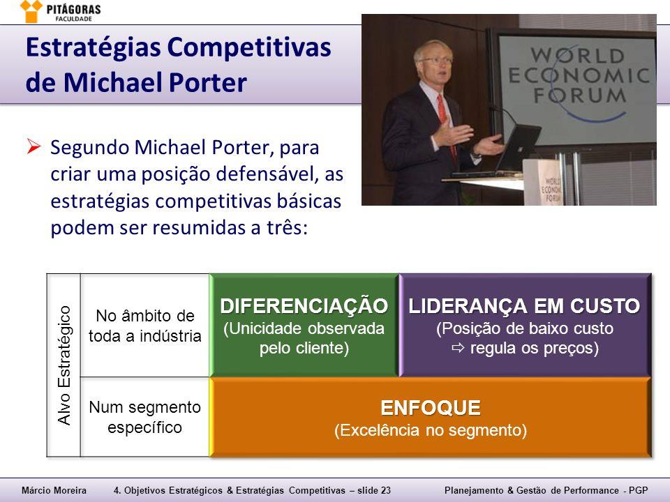 Estratégias Competitivas de Michael Porter