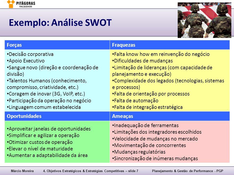 Exemplo: Análise SWOT Forças Fraquezas Decisão corporativa