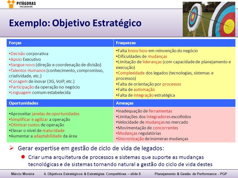 Exemplo: Objetivo Estratégico