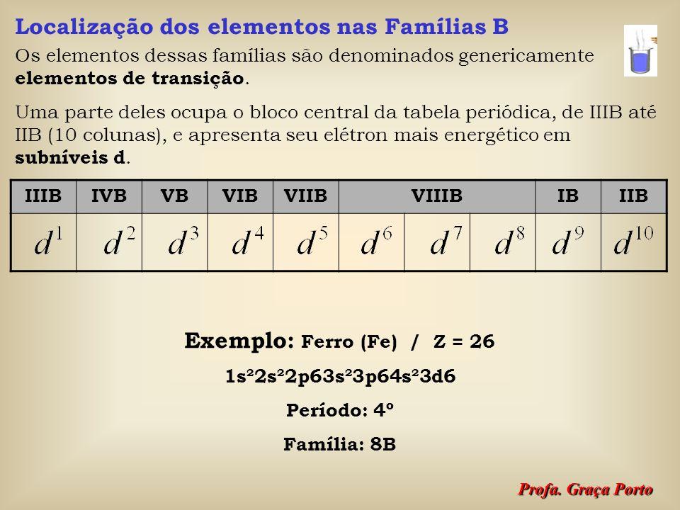 Exemplo: Ferro (Fe) / Z = 26