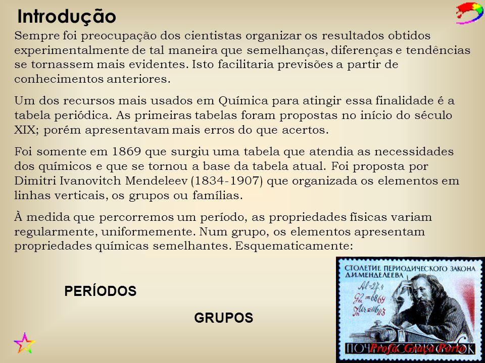 Introdução PERÍODOS GRUPOS