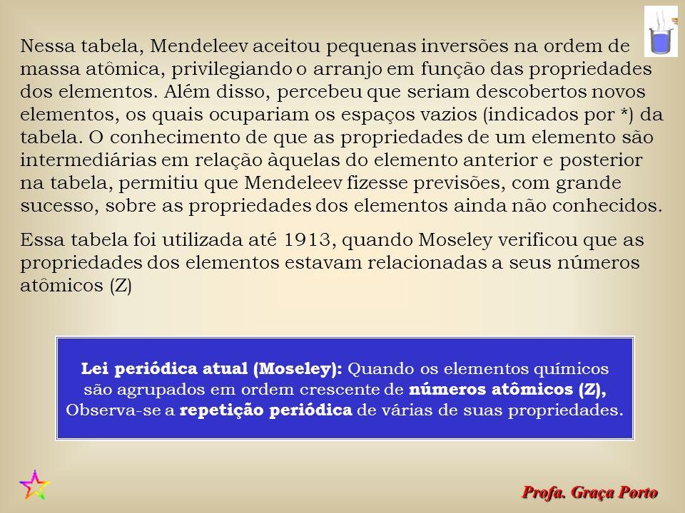 Nessa tabela, Mendeleev aceitou pequenas inversões na ordem de massa atômica, privilegiando o arranjo em função das propriedades dos elementos. Além disso, percebeu que seriam descobertos novos elementos, os quais ocupariam os espaços vazios (indicados por *) da tabela. O conhecimento de que as propriedades de um elemento são intermediárias em relação àquelas do elemento anterior e posterior na tabela, permitiu que Mendeleev fizesse previsões, com grande sucesso, sobre as propriedades dos elementos ainda não conhecidos.