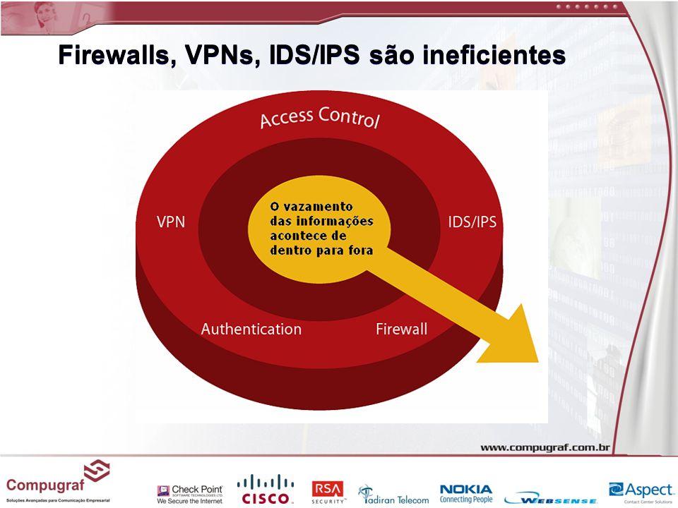 Firewalls, VPNs, IDS/IPS são ineficientes
