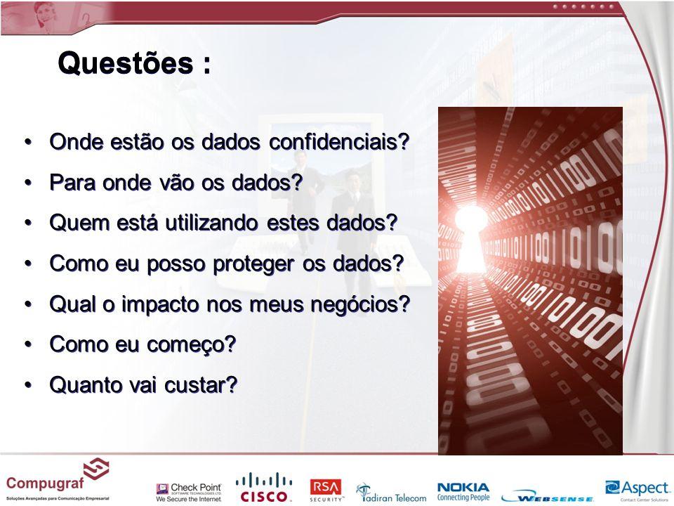 Questões : Onde estão os dados confidenciais Para onde vão os dados