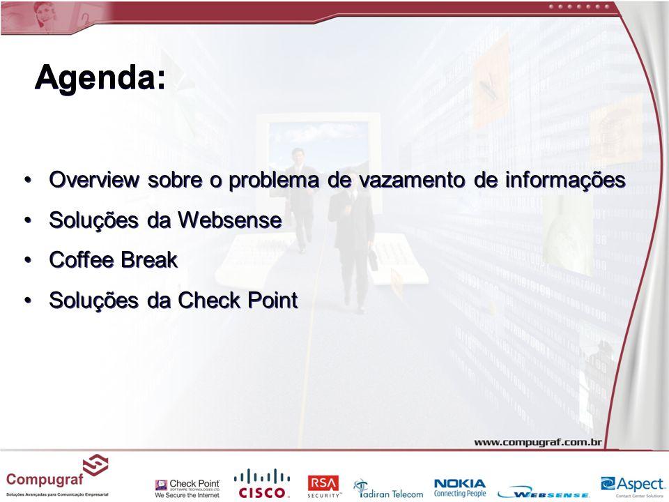 Agenda: Overview sobre o problema de vazamento de informações