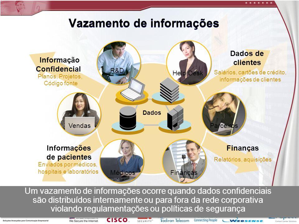 Vazamento de informações