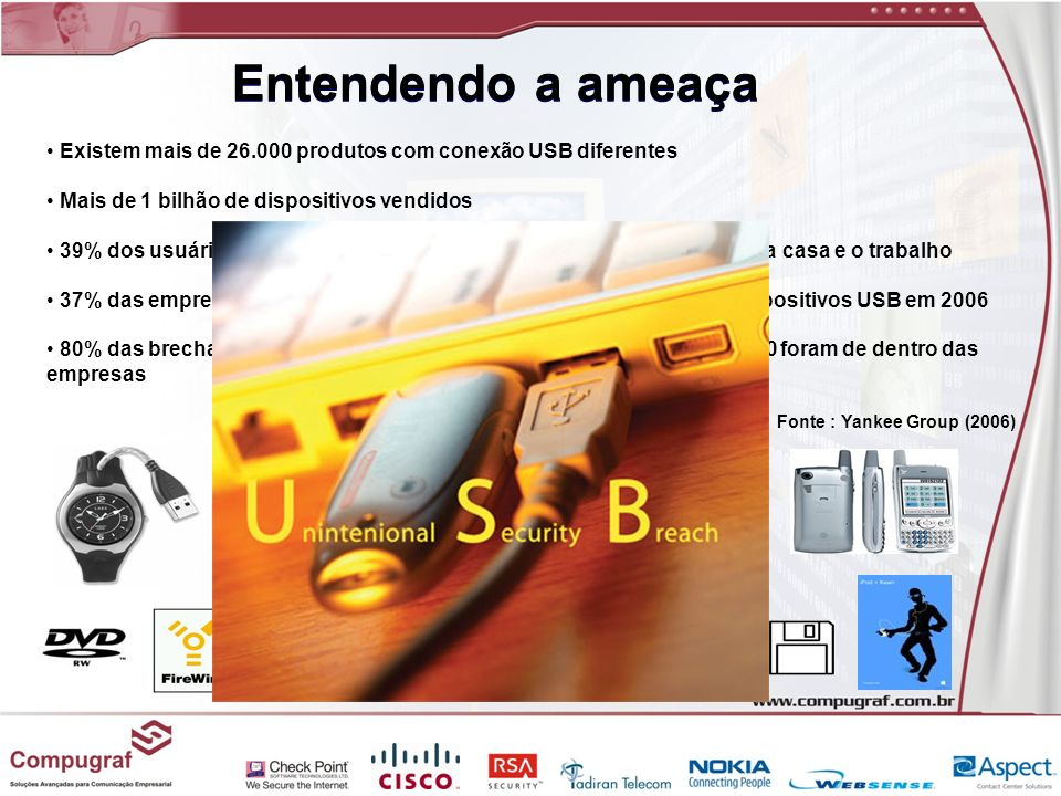 Entendendo a ameaça Existem mais de 26.000 produtos com conexão USB diferentes. Mais de 1 bilhão de dispositivos vendidos.