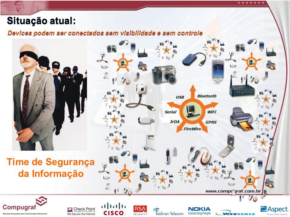 Time de Segurança da Informação