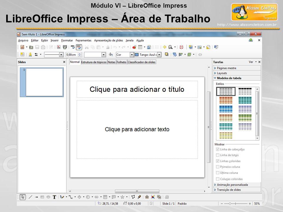 LibreOffice Impress – Área de Trabalho