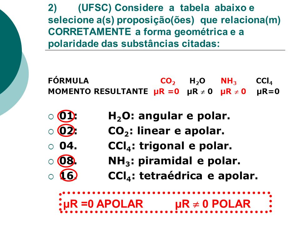 µR =0 APOLAR µR  0 POLAR 01: H2O: angular e polar.