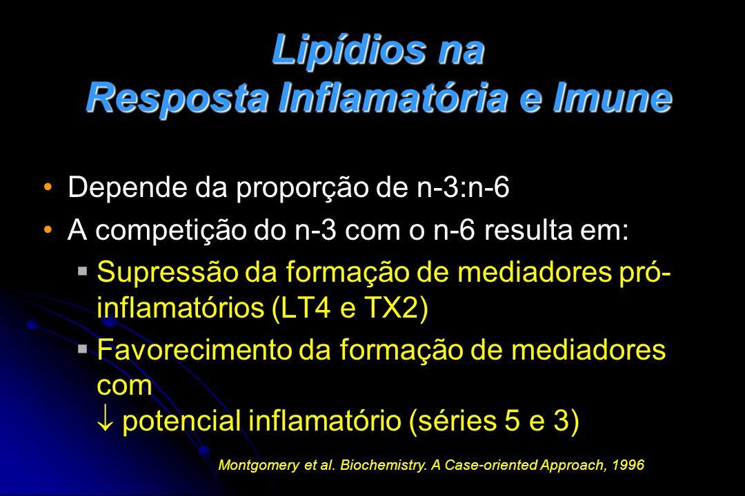 Lipídios na Resposta Inflamatória e Imune