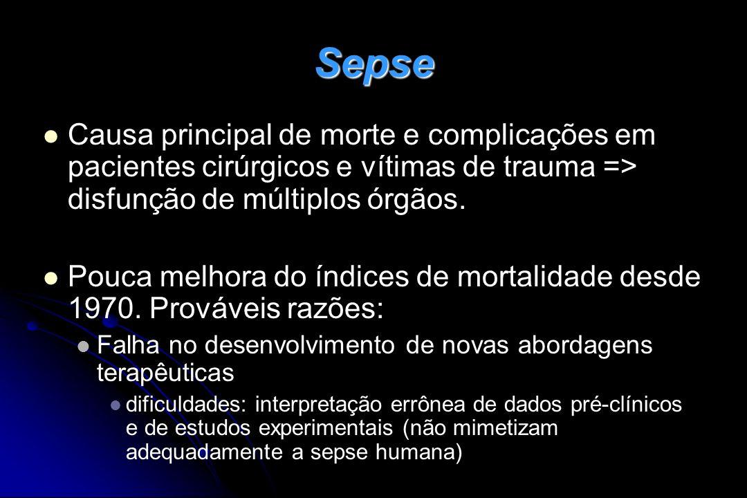 Sepse Causa principal de morte e complicações em pacientes cirúrgicos e vítimas de trauma => disfunção de múltiplos órgãos.
