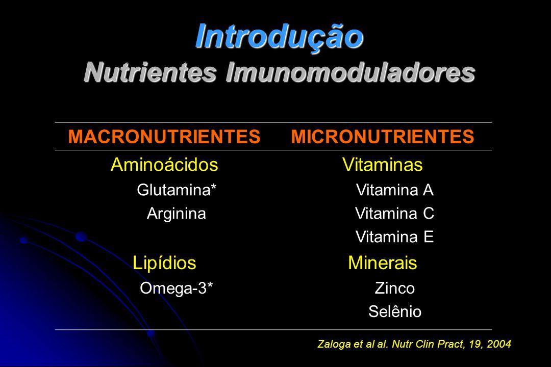 Introdução Nutrientes Imunomoduladores
