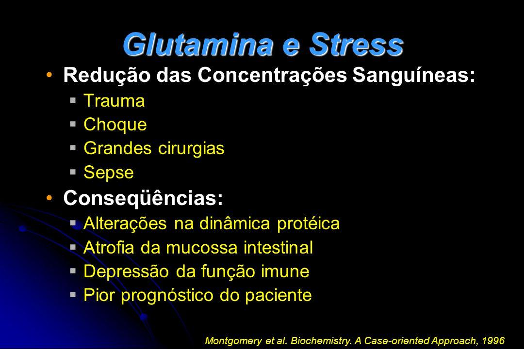 Glutamina e Stress Redução das Concentrações Sanguíneas: