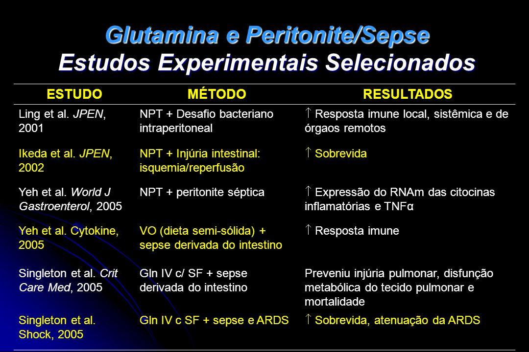 Glutamina e Peritonite/Sepse Estudos Experimentais Selecionados