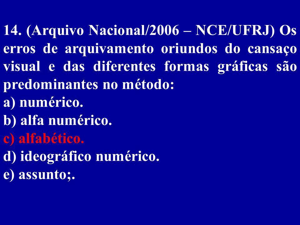 14. (Arquivo Nacional/2006 – NCE/UFRJ) Os erros de arquivamento oriundos do cansaço visual e das diferentes formas gráficas são predominantes no método: