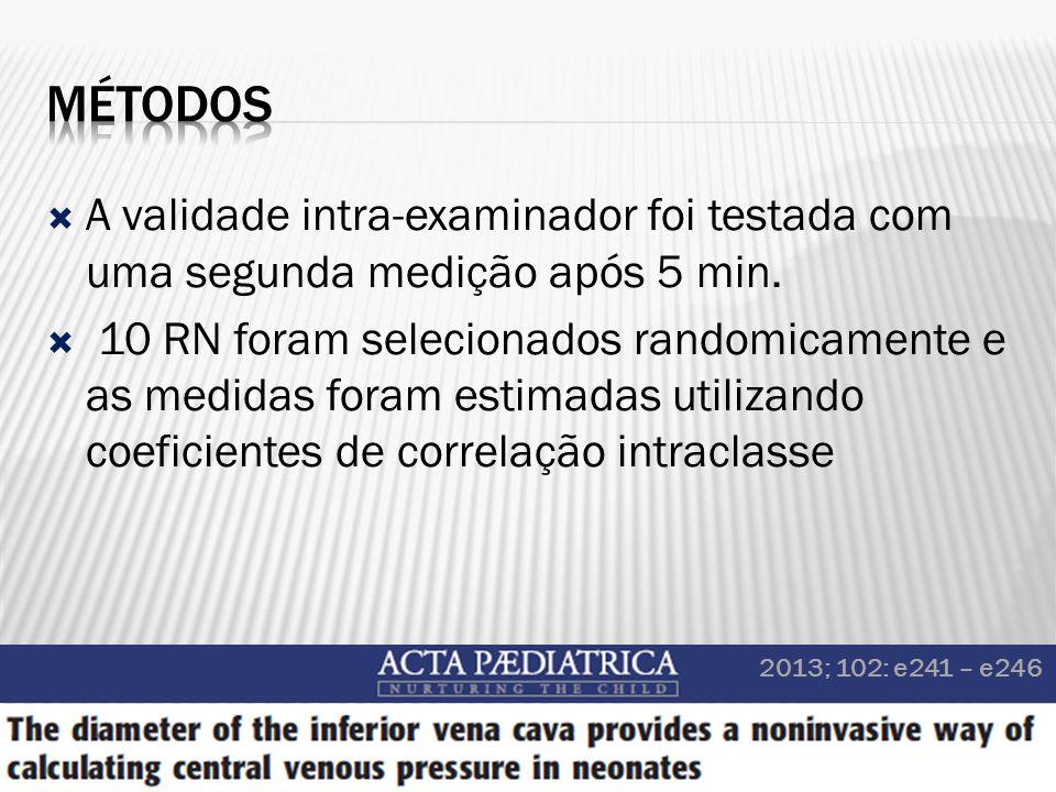 Métodos A validade intra-examinador foi testada com uma segunda medição após 5 min.