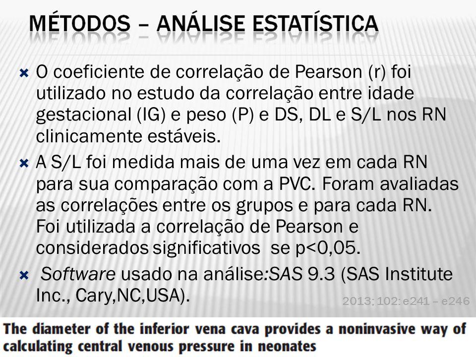 Software usado na análise:SAS 9.3 (SAS Institute Inc., Cary,NC,USA).