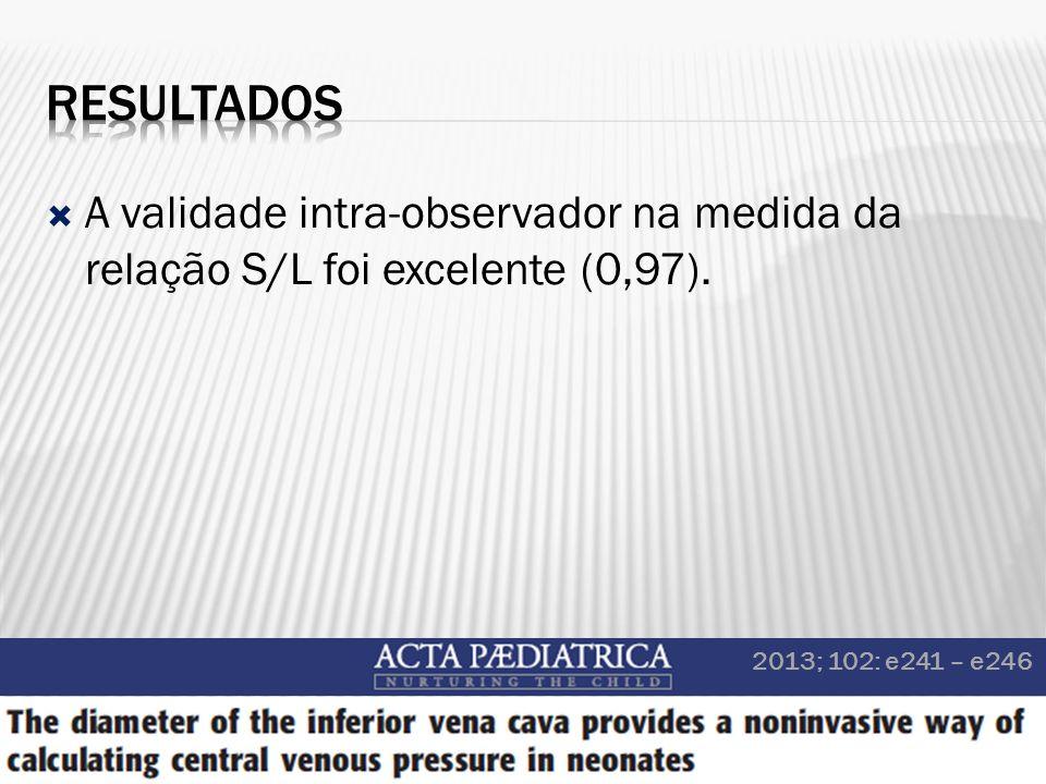 Resultados A validade intra-observador na medida da relação S/L foi excelente (0,97).