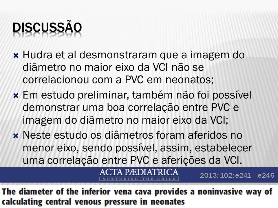 Discussão Hudra et al desmonstraram que a imagem do diâmetro no maior eixo da VCI não se correlacionou com a PVC em neonatos;