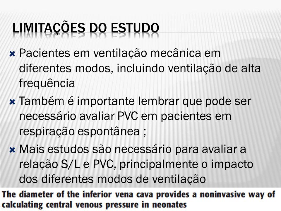 Limitações do estudo Pacientes em ventilação mecânica em diferentes modos, incluindo ventilação de alta frequência.