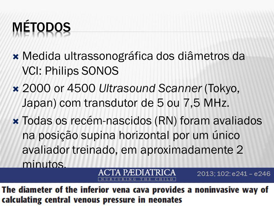 Métodos Medida ultrassonográfica dos diâmetros da VCI: Philips SONOS