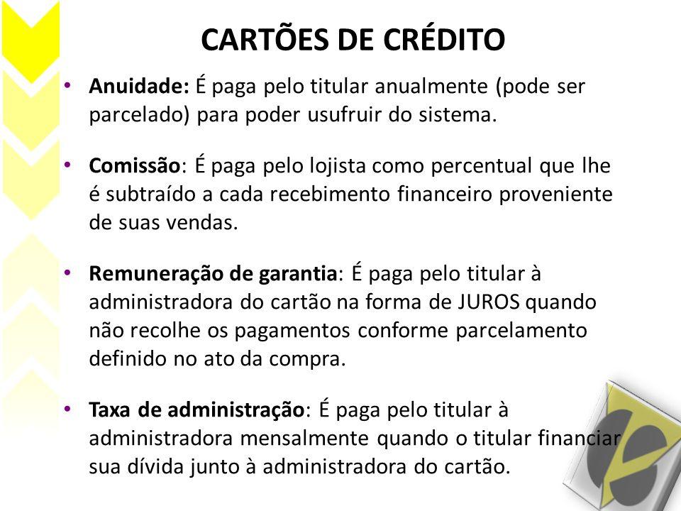 CARTÕES DE CRÉDITO Anuidade: É paga pelo titular anualmente (pode ser parcelado) para poder usufruir do sistema.
