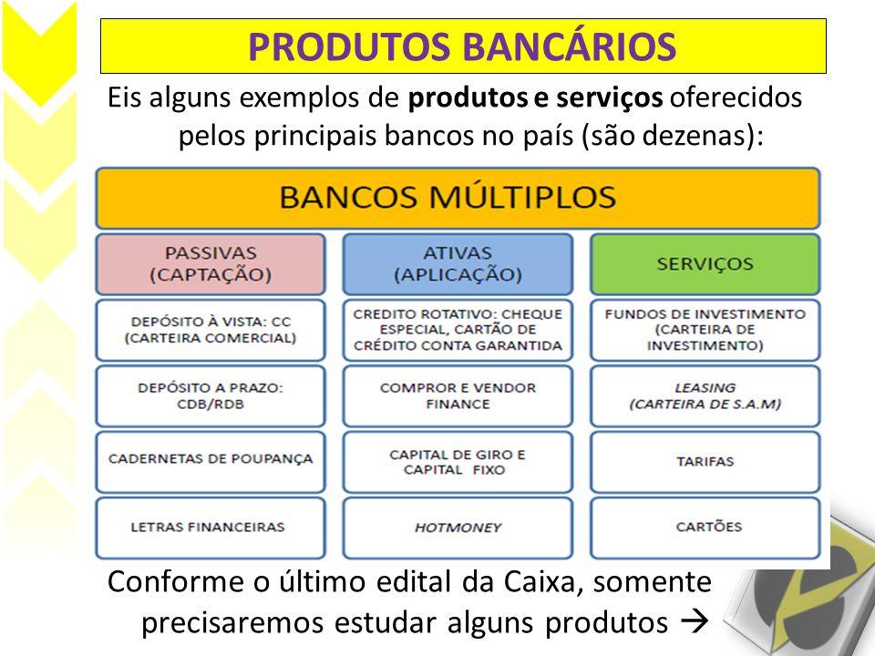 PRODUTOS BANCÁRIOS Eis alguns exemplos de produtos e serviços oferecidos pelos principais bancos no país (são dezenas):
