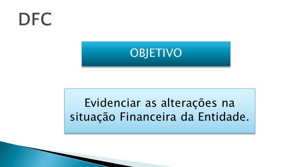 Evidenciar as alterações na situação Financeira da Entidade.