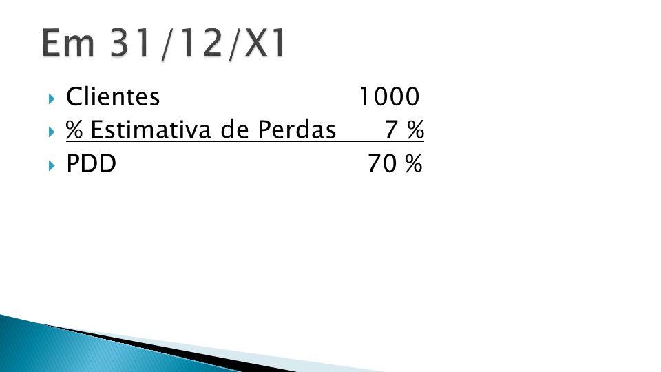 Em 31/12/X1 Clientes 1000.