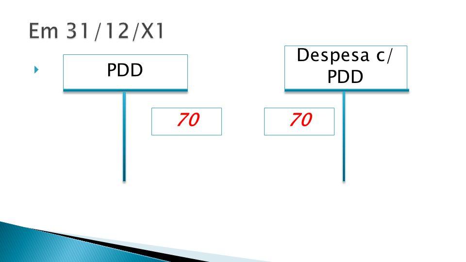 Em 31/12/X1 Despesa c/ PDD PDD 70 70