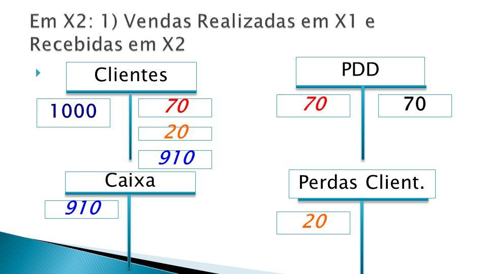 Em X2: 1) Vendas Realizadas em X1 e Recebidas em X2
